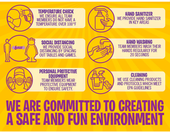 Temperature Check, Social Distancing, Personal Protective Equipment, Hand Sanitizer, Hand Wash We are Committed to Creating A Safe and Fun Environment